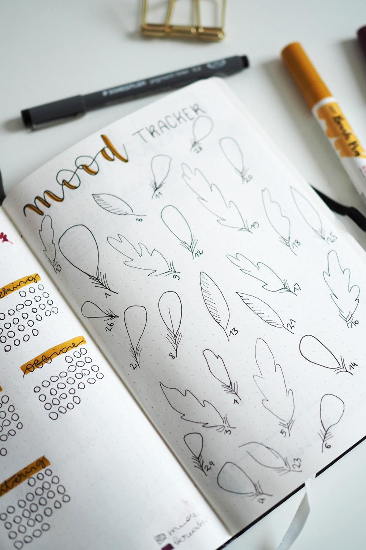 Bullet Journal Tracker   we love handmade