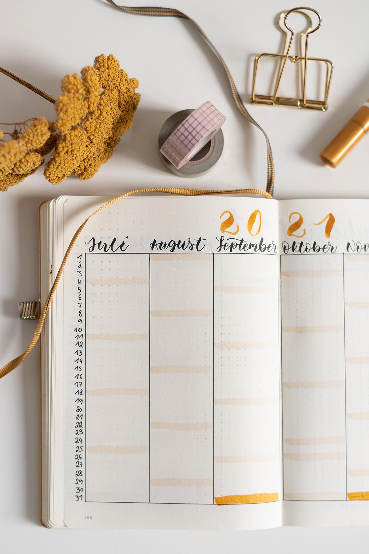 Bullet Journaling: Future Log 2021 | we love handmade