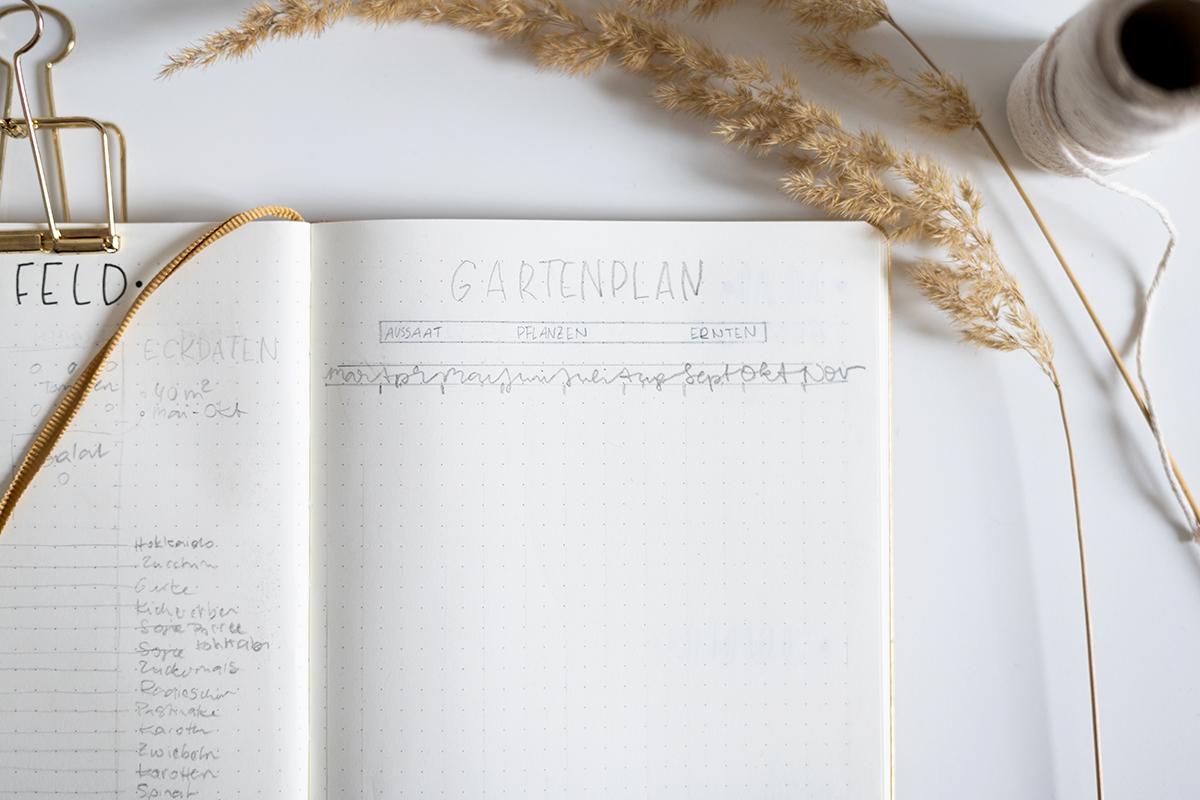 Bullet Journal: Gartenplaner Skizze   we love handmade